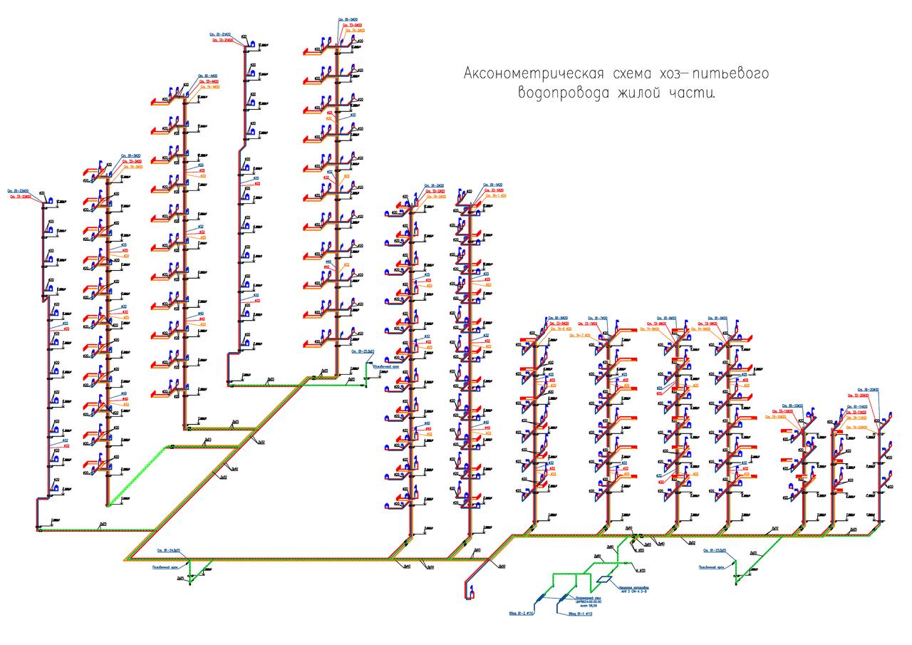 Схема водоснабжения квартиры в многоквартирном доме