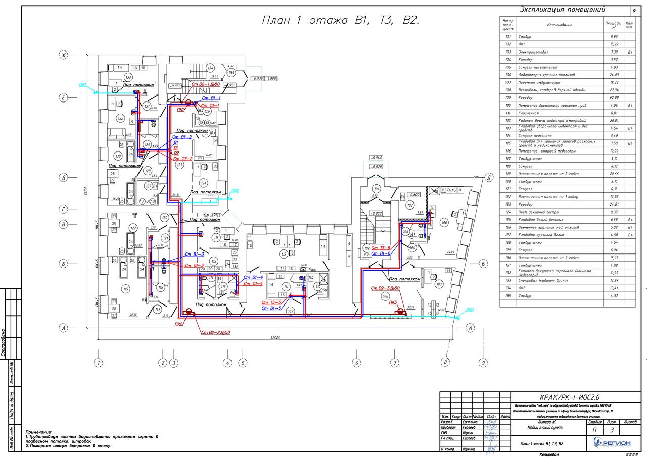 Типовой Проект Наружного Пожарного Водопровода