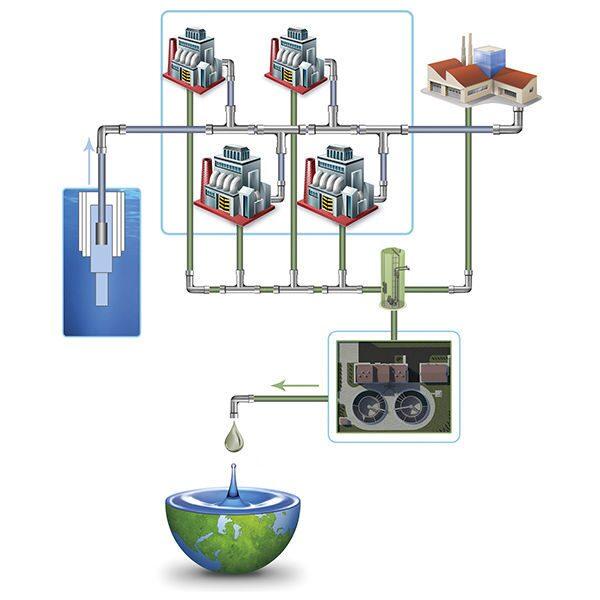 Схемы Водоснабжения и
