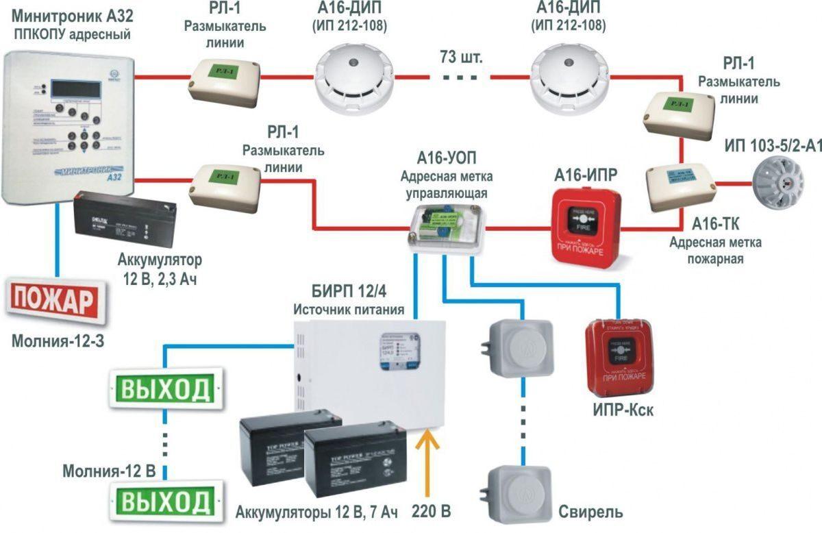 белорусские сервера для css